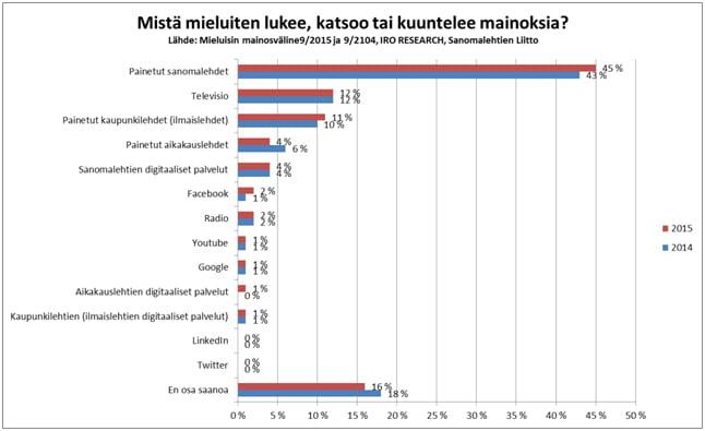 IMG-mainokset-suomen-paikallismediat